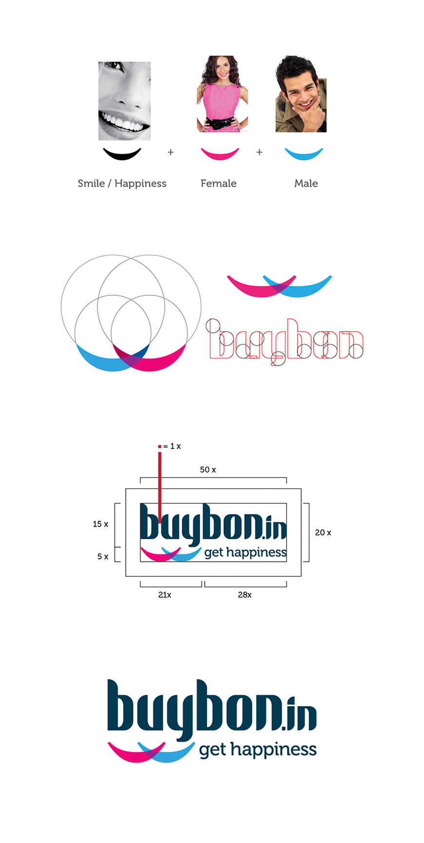 Buybon Logo Concept, Branding, Project, Work, Kanvas Communications